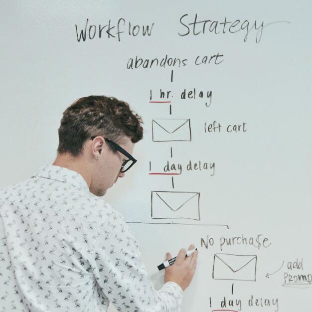 Como criar o hábito de se dedicar ao seu marketing