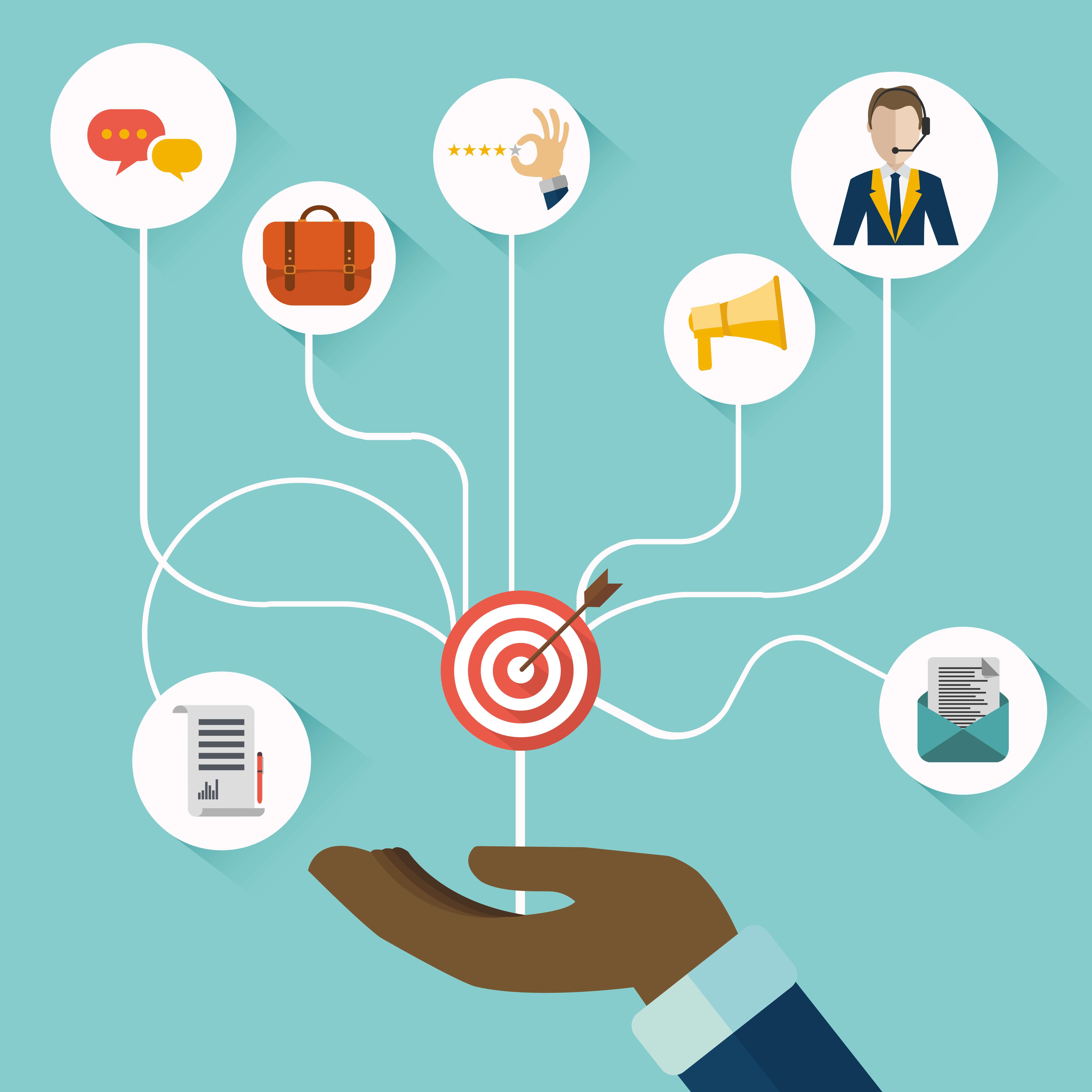 Que estratégia de Marketing de Relacionamento você utiliza?